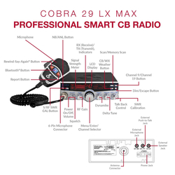 C29LXMAX